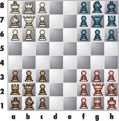 Four-Player Chess Variant