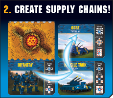 Create supply chains