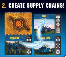 Create supply chains