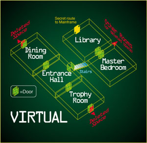 Virtual Area Map